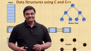 Mastering Data Structures & Algorithms Using C And C++